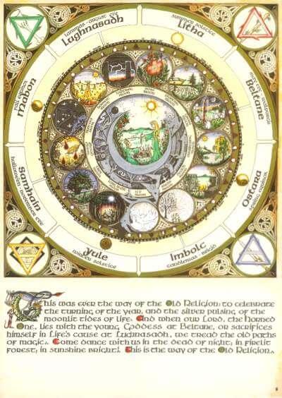Moon Calendar - Merlin Sythove